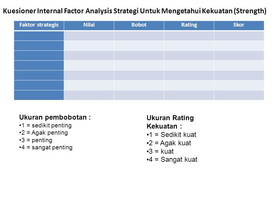 Kuesioner Internal Factor Analysis Strategi Untuk Mengetahui Kekuatan (Strength) Faktor strategisNilaiBobotRatingSkor Ukuran Rating Kekuatan : 1 = Sed