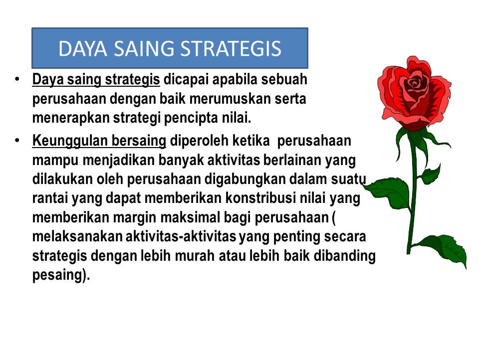 Daya saing strategis dicapai apabila sebuah perusahaan dengan baik merumuskan serta menerapkan strategi pencipta nilai. Keunggulan bersaing diperoleh