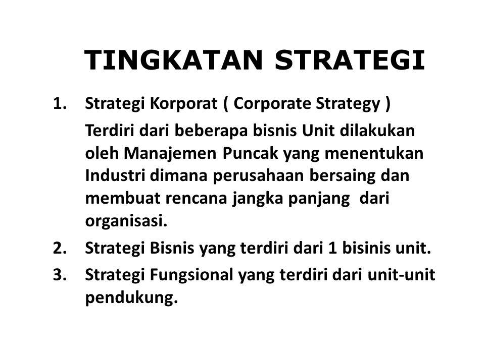 TINGKATAN STRATEGI 1.Strategi Korporat ( Corporate Strategy ) Terdiri dari beberapa bisnis Unit dilakukan oleh Manajemen Puncak yang menentukan Indust