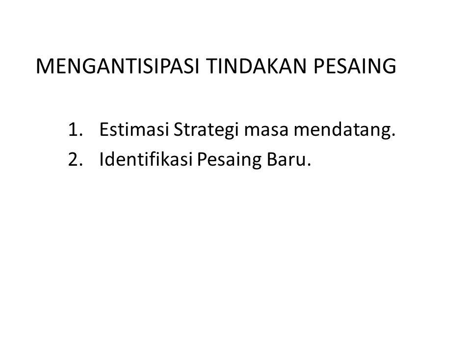 MENGANTISIPASI TINDAKAN PESAING 1.Estimasi Strategi masa mendatang. 2.Identifikasi Pesaing Baru.