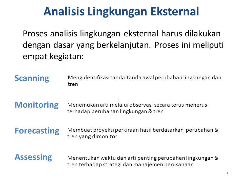 6 Analisis Lingkungan Eksternal Proses analisis lingkungan eksternal harus dilakukan dengan dasar yang berkelanjutan.