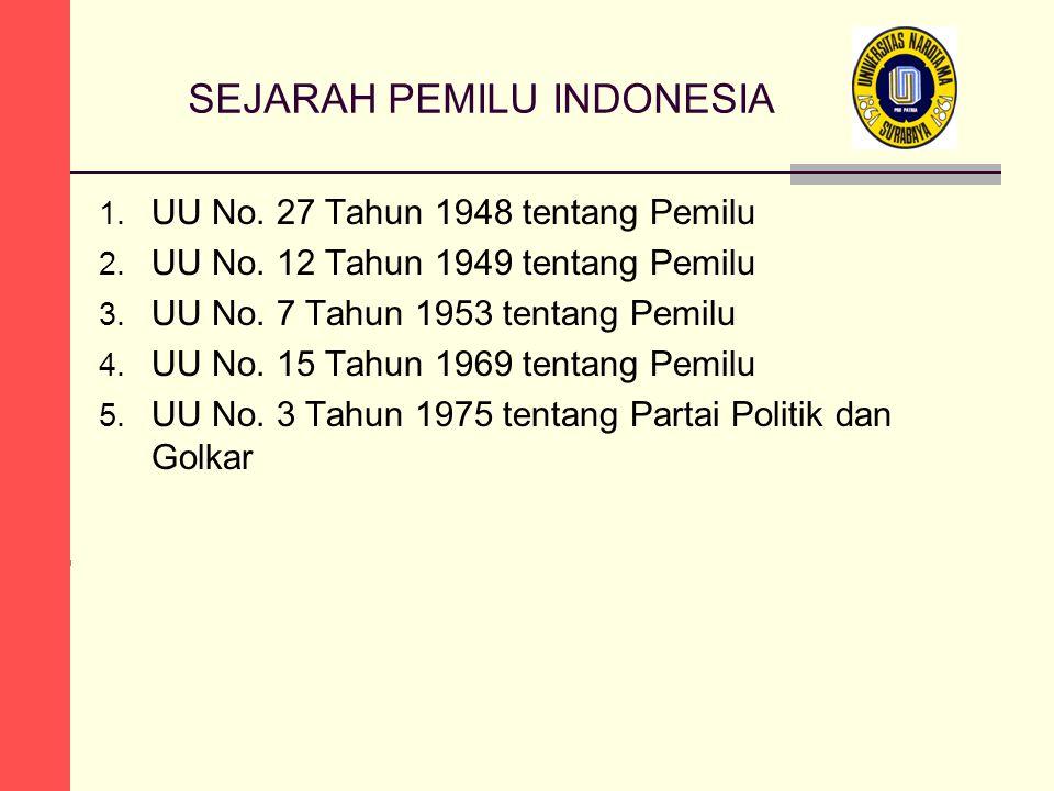 1. UU No. 27 Tahun 1948 tentang Pemilu 2. UU No. 12 Tahun 1949 tentang Pemilu 3. UU No. 7 Tahun 1953 tentang Pemilu 4. UU No. 15 Tahun 1969 tentang Pe