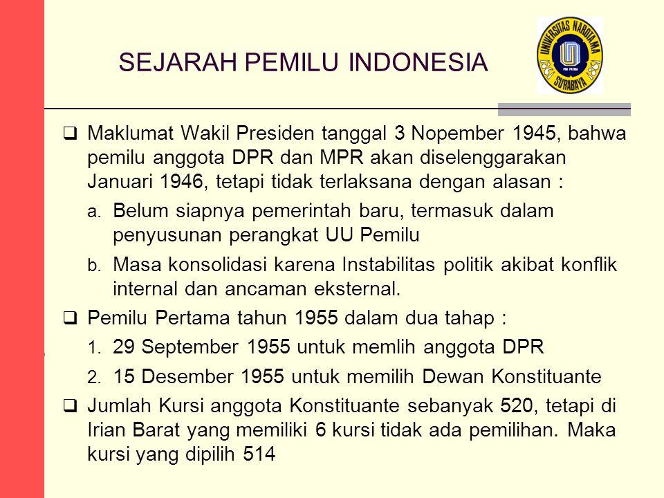  Maklumat Wakil Presiden tanggal 3 Nopember 1945, bahwa pemilu anggota DPR dan MPR akan diselenggarakan Januari 1946, tetapi tidak terlaksana dengan alasan : a.