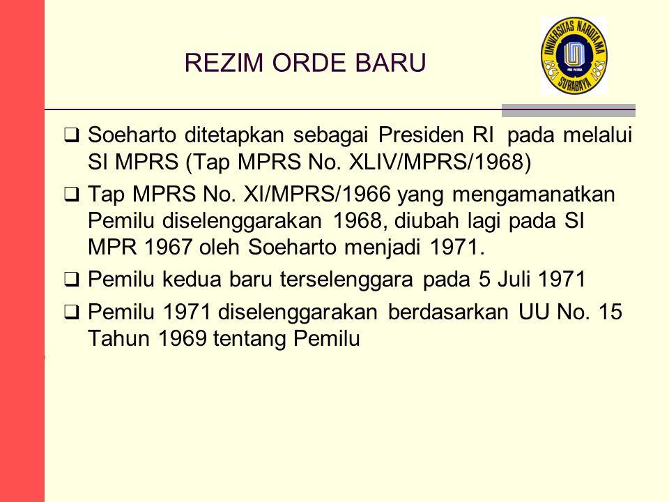 REZIM ORDE BARU  Soeharto ditetapkan sebagai Presiden RI pada melalui SI MPRS (Tap MPRS No. XLIV/MPRS/1968)  Tap MPRS No. XI/MPRS/1966 yang mengaman