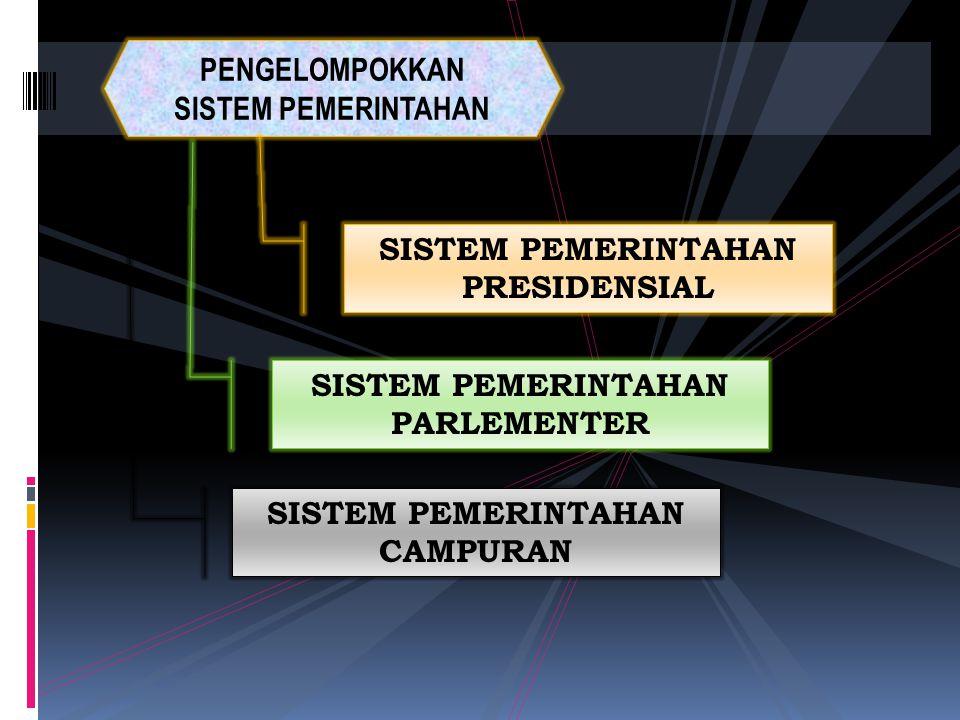 3.SISTEM KEDAULATAN RAKYAT MENURUT UUD 45 1. SISTEM PARLEMENTER PEMBAGIAN KELOMPOK 2.