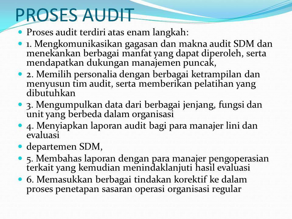 PROSES AUDIT Proses audit terdiri atas enam langkah: 1.