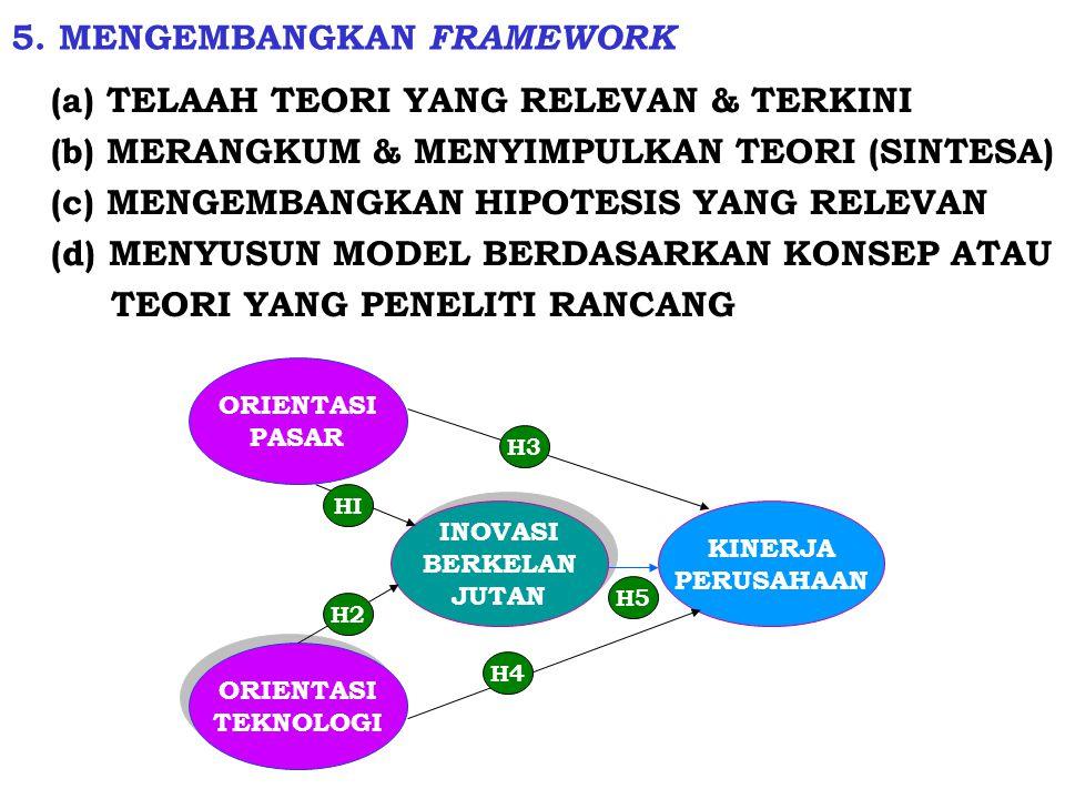 5. MENGEMBANGKAN FRAMEWORK (a) TELAAH TEORI YANG RELEVAN & TERKINI (b) MERANGKUM & MENYIMPULKAN TEORI (SINTESA) (c) MENGEMBANGKAN HIPOTESIS YANG RELEV