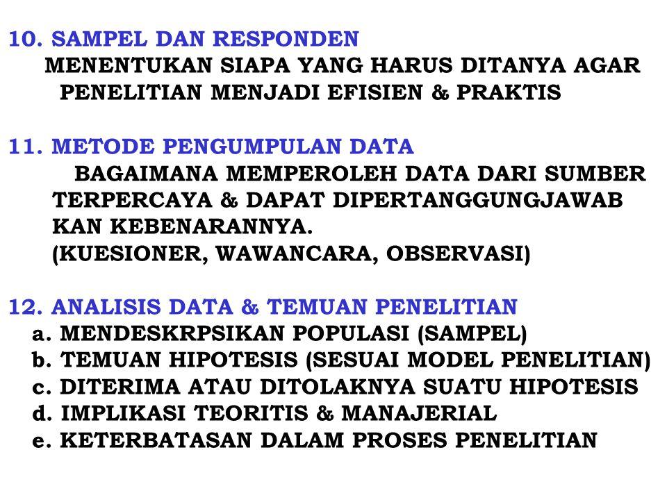10. SAMPEL DAN RESPONDEN MENENTUKAN SIAPA YANG HARUS DITANYA AGAR PENELITIAN MENJADI EFISIEN & PRAKTIS 11. METODE PENGUMPULAN DATA BAGAIMANA MEMPEROLE