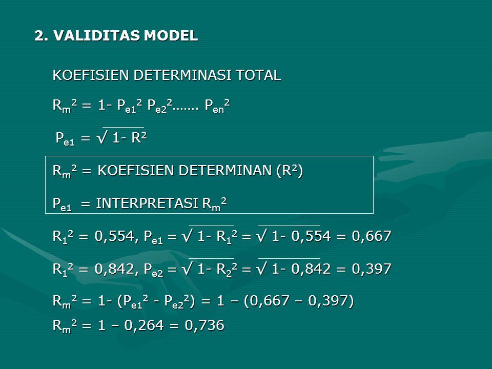 2. VALIDITAS MODEL KOEFISIEN DETERMINASI TOTAL R m 2 = 1- P e1 2 P e2 2 ……. P en 2 P e1 = √ 1- R 2 P e1 = √ 1- R 2 R m 2 = KOEFISIEN DETERMINAN (R 2 )