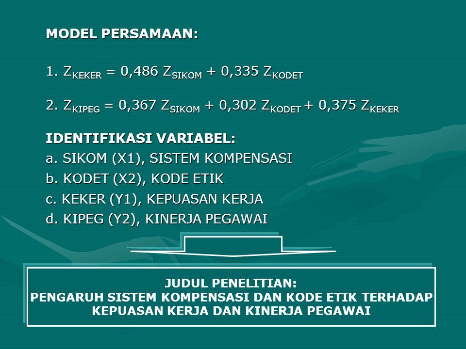MODEL PERSAMAAN: 1. Z KEKER = 0,486 Z SIKOM + 0,335 Z KODET 2. Z KIPEG = 0,367 Z SIKOM + 0,302 Z KODET + 0,375 Z KEKER IDENTIFIKASI VARIABEL: a. SIKOM