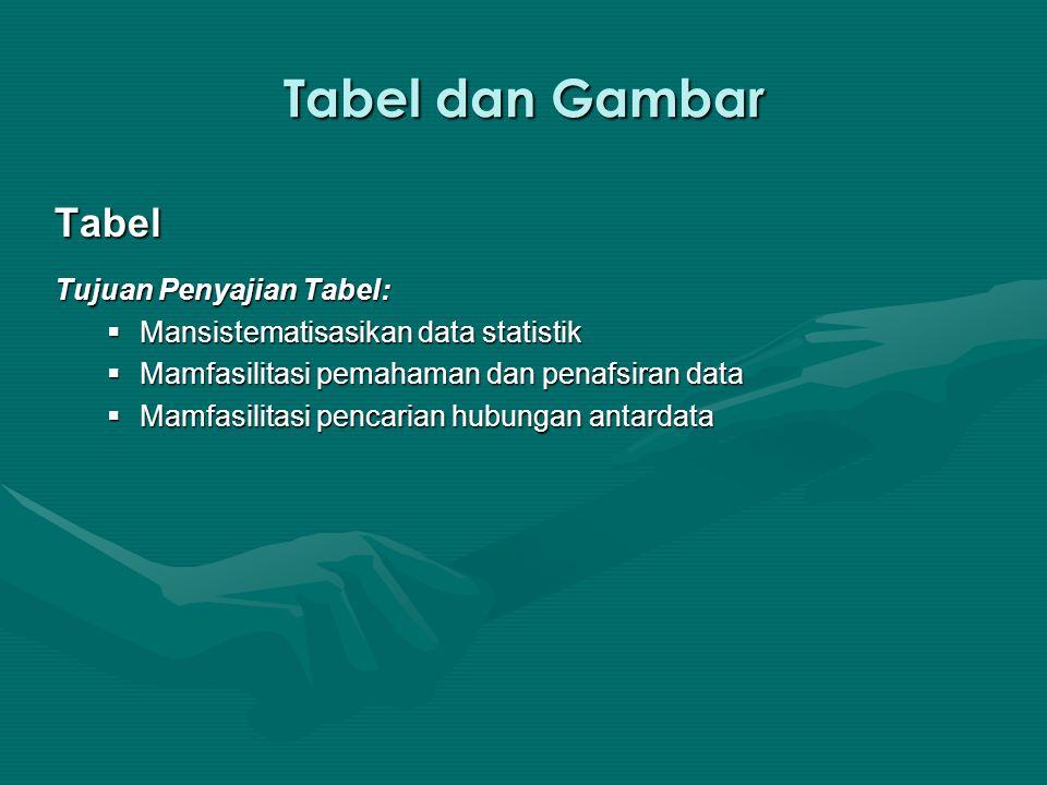 Tabel dan Gambar Tabel Tujuan Penyajian Tabel:  Mansistematisasikan data statistik  Mamfasilitasi pemahaman dan penafsiran data  Mamfasilitasi penc