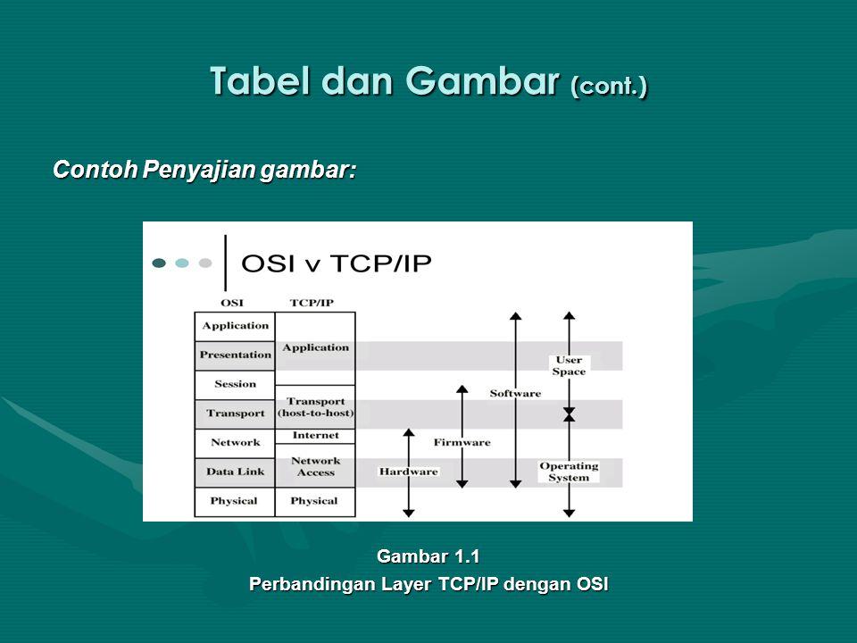 Tabel dan Gambar (cont.) Contoh Penyajian gambar: Gambar 1.1 Perbandingan Layer TCP/IP dengan OSI