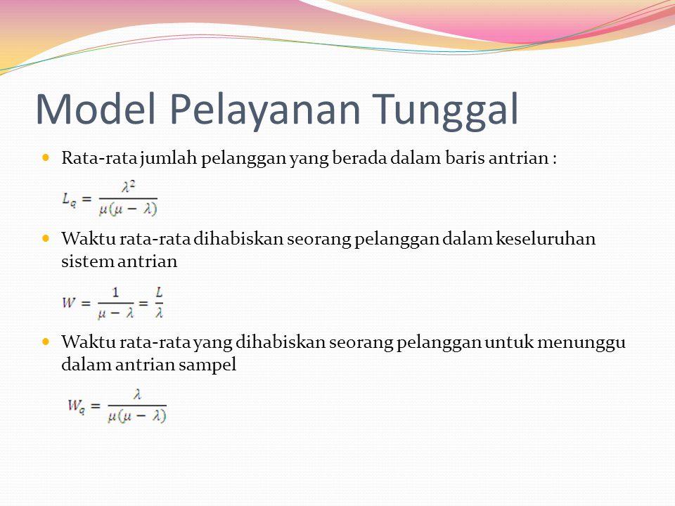 Model Pelayanan Tunggal Probabilitas bahwa pelayan sedang sibuk (ulization factor) Probabilitas bahwa pelayan menganggur