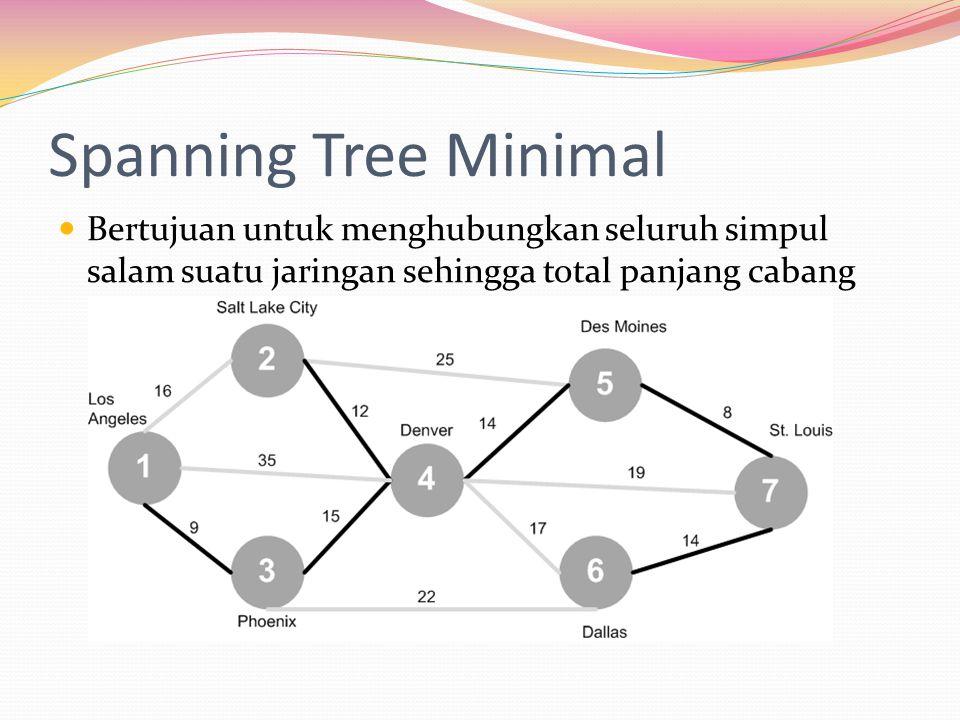 Spanning Tree Minimal Bertujuan untuk menghubungkan seluruh simpul salam suatu jaringan sehingga total panjang cabang dapat diminimisasi