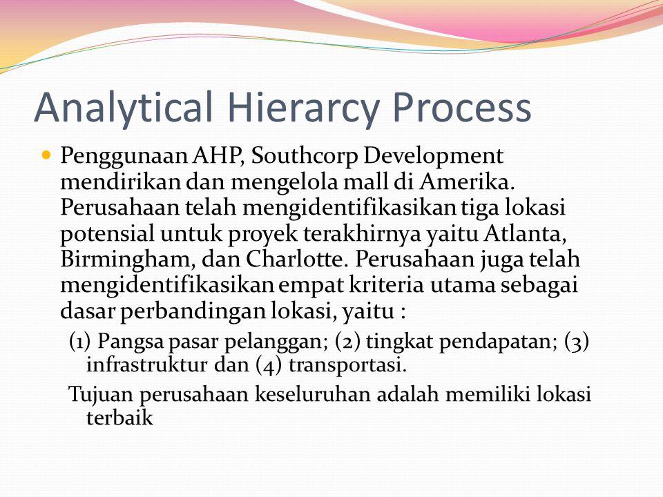 Analytical Hierarcy Process Penggunaan AHP, Southcorp Development mendirikan dan mengelola mall di Amerika. Perusahaan telah mengidentifikasikan tiga
