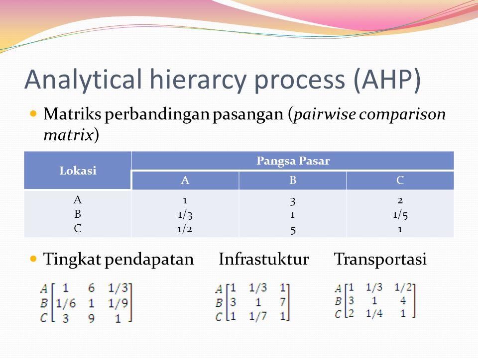 Analytical hierarcy process (AHP) Lokasi Pangsa Pasar ABC ABCABC 1 1/3 1/2 315315 2 1/5 1 Matriks perbandingan pasangan (pairwise comparison matrix) T