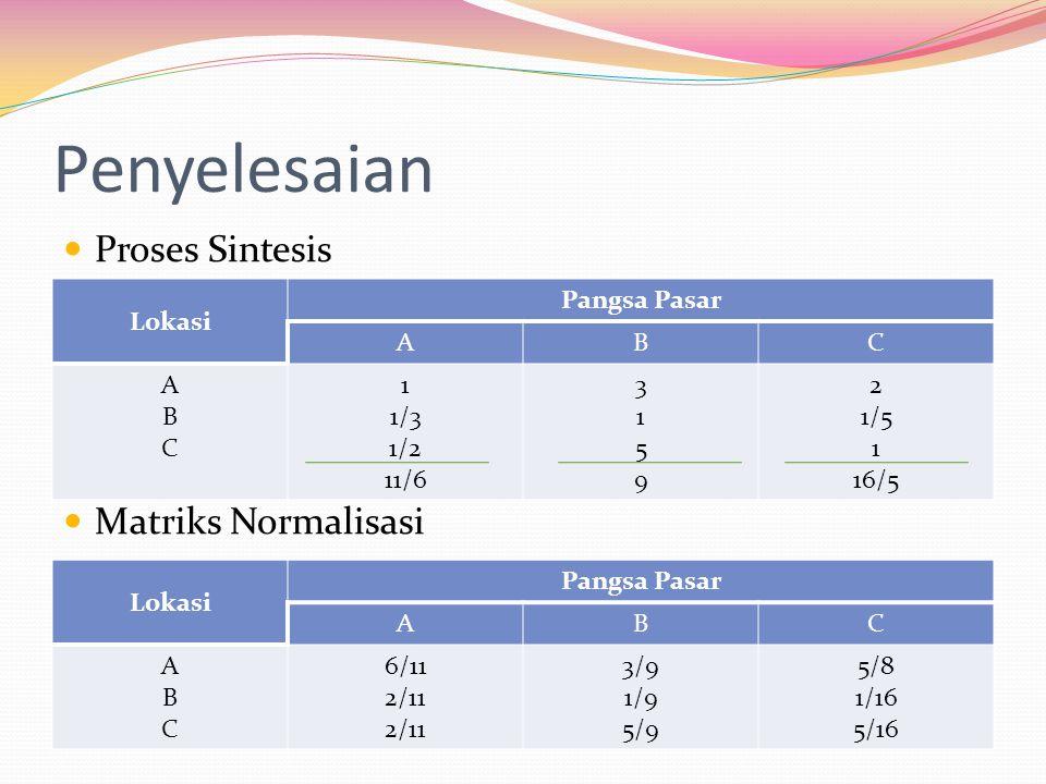 Penyelesaian Proses Sintesis Matriks Normalisasi Lokasi Pangsa Pasar ABC ABCABC 1 1/3 1/2 11/6 31593159 2 1/5 1 16/5 Lokasi Pangsa Pasar ABC ABCABC 6/
