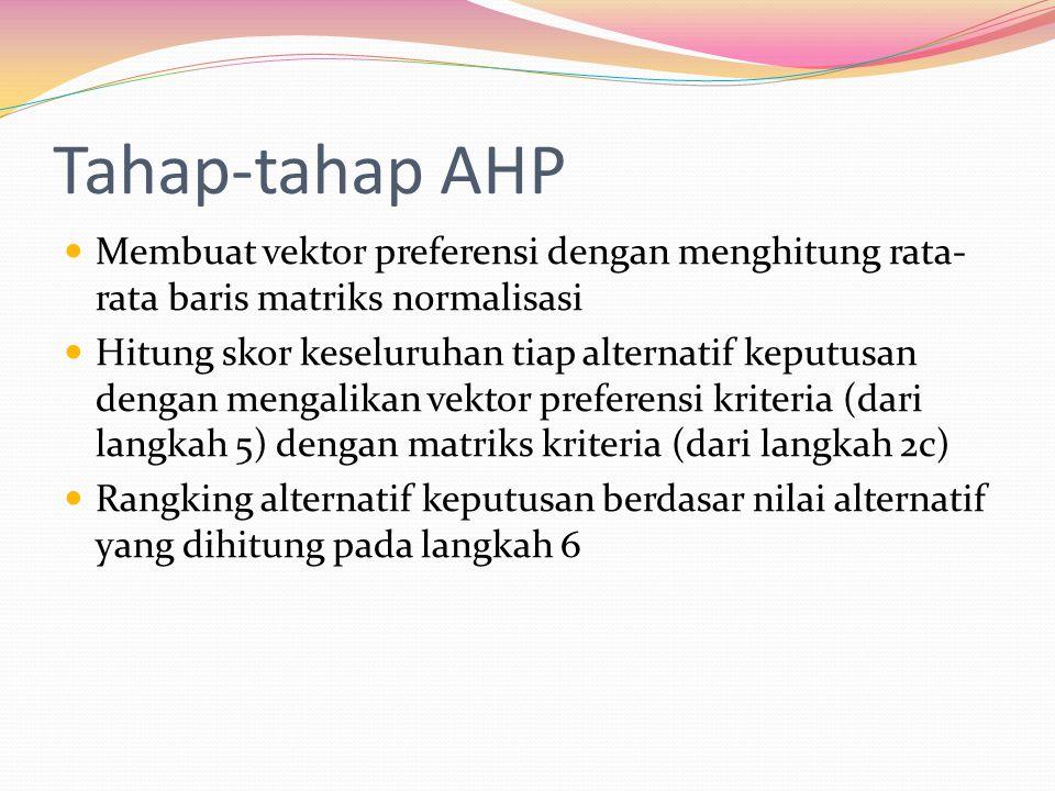 Tahap-tahap AHP Membuat vektor preferensi dengan menghitung rata- rata baris matriks normalisasi Hitung skor keseluruhan tiap alternatif keputusan den