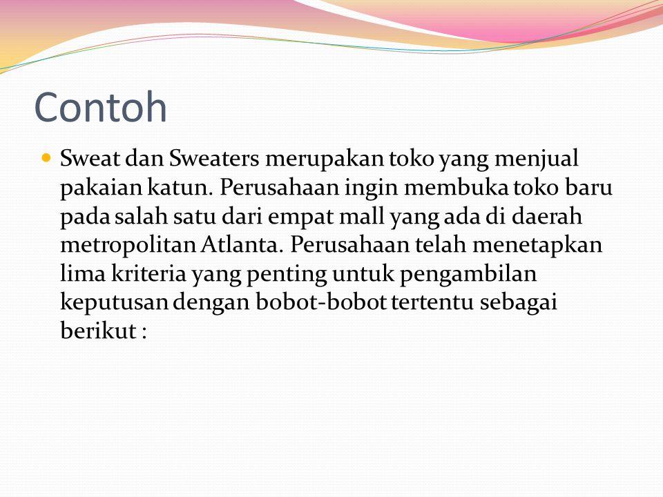 Contoh Sweat dan Sweaters merupakan toko yang menjual pakaian katun. Perusahaan ingin membuka toko baru pada salah satu dari empat mall yang ada di da