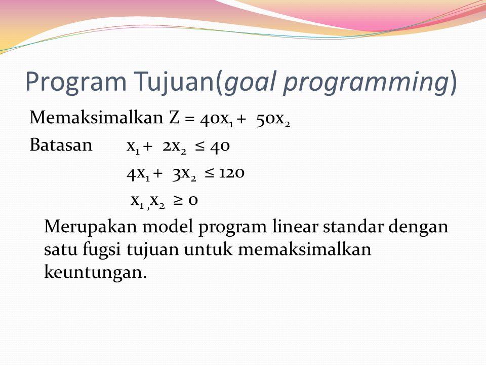 Program Tujuan(goal programming) Memaksimalkan Z = 40x 1 + 50x 2 Batasanx 1 + 2x 2 ≤ 40 4x 1 + 3x 2 ≤ 120 x 1, x 2 ≥ 0 Merupakan model program linear
