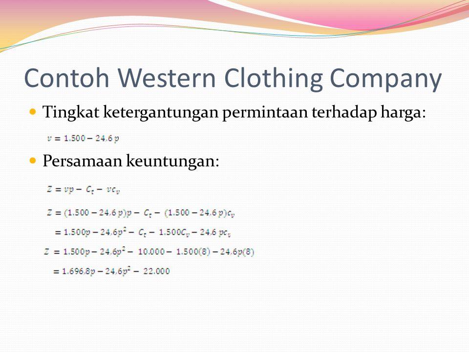 Contoh Western Clothing Company Tingkat ketergantungan permintaan terhadap harga: Persamaan keuntungan: