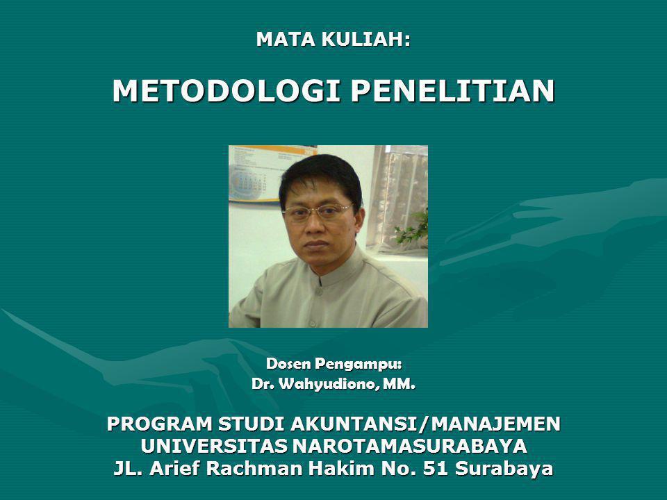 MATA KULIAH: METODOLOGI PENELITIAN Dosen Pengampu: Dr. Wahyudiono, MM. PROGRAM STUDI AKUNTANSI/MANAJEMEN UNIVERSITAS NAROTAMASURABAYA JL. Arief Rachma