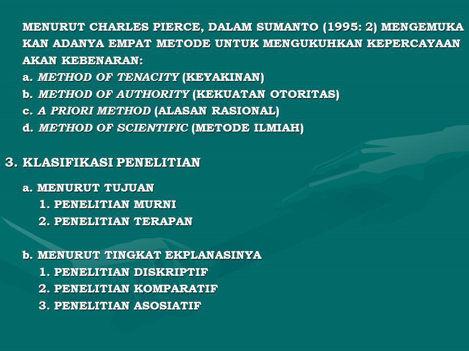 MENURUT CHARLES PIERCE, DALAM SUMANTO (1995: 2) MENGEMUKA KAN ADANYA EMPAT METODE UNTUK MENGUKUHKAN KEPERCAYAAN AKAN KEBENARAN: a. METHOD OF TENACITY