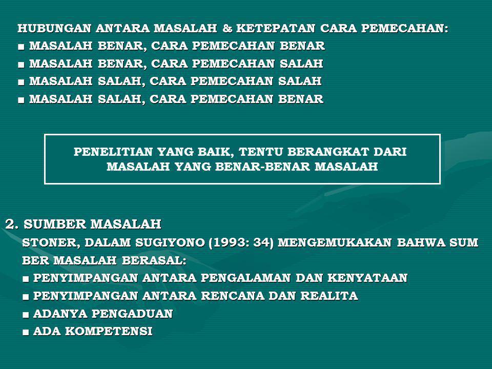 HUBUNGAN ANTARA MASALAH & KETEPATAN CARA PEMECAHAN: HUBUNGAN ANTARA MASALAH & KETEPATAN CARA PEMECAHAN: ■ MASALAH BENAR, CARA PEMECAHAN BENAR ■ MASALA
