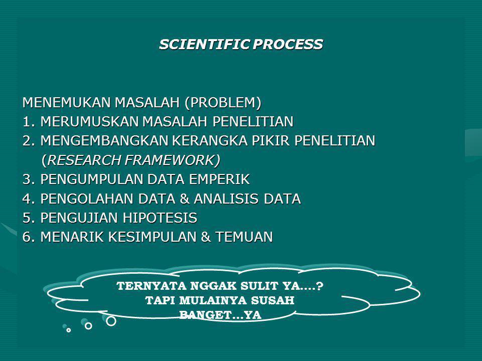 SCIENTIFIC PROCESS MENEMUKAN MASALAH (PROBLEM) 1. MERUMUSKAN MASALAH PENELITIAN 2. MENGEMBANGKAN KERANGKA PIKIR PENELITIAN (RESEARCH FRAMEWORK) (RESEA