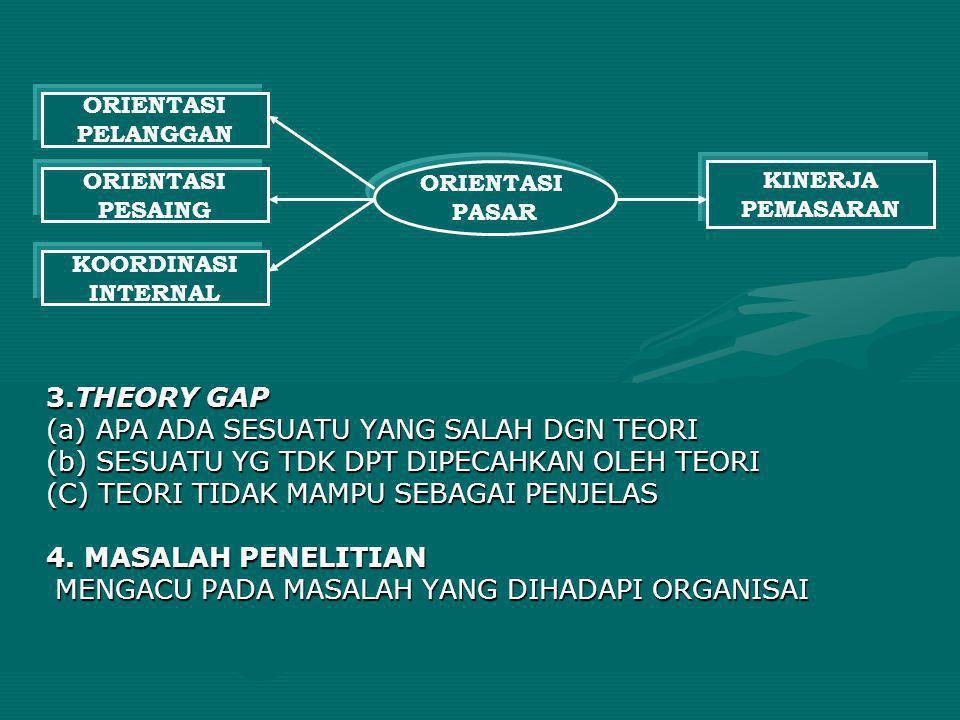 3.THEORY GAP (a) APA ADA SESUATU YANG SALAH DGN TEORI (b) SESUATU YG TDK DPT DIPECAHKAN OLEH TEORI (C) TEORI TIDAK MAMPU SEBAGAI PENJELAS 4. MASALAH P