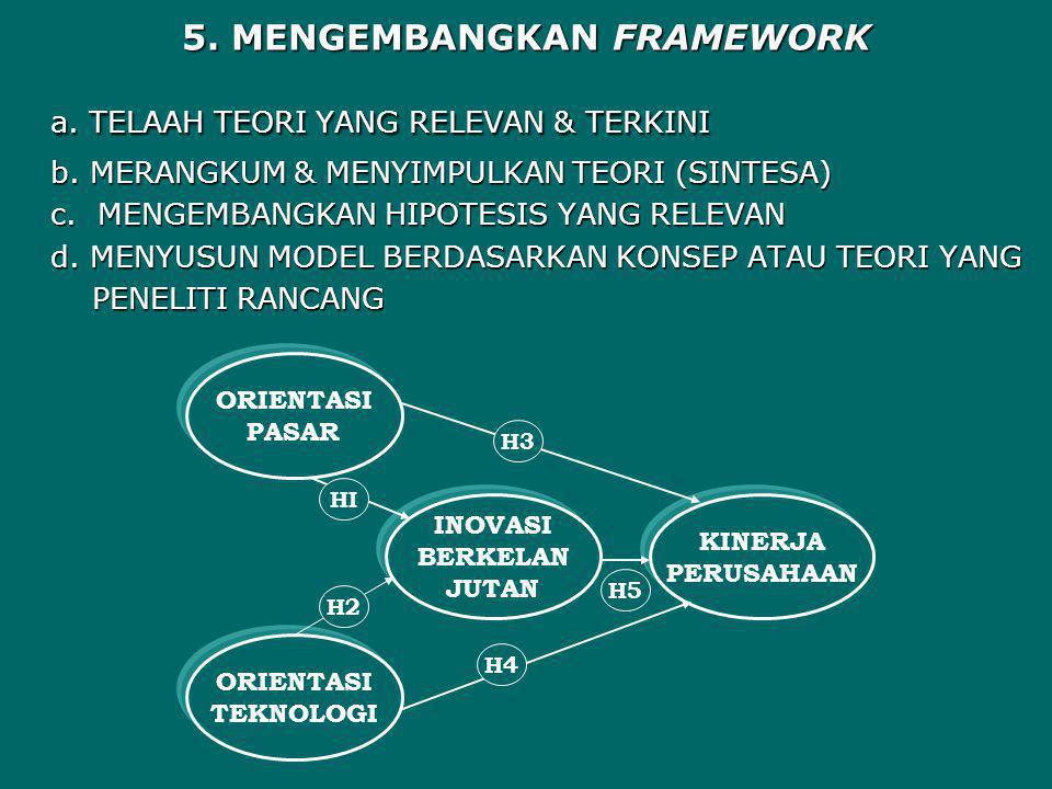 5. MENGEMBANGKAN FRAMEWORK a. TELAAH TEORI YANG RELEVAN & TERKINI b. MERANGKUM & MENYIMPULKAN TEORI (SINTESA) c. MENGEMBANGKAN HIPOTESIS YANG RELEVAN