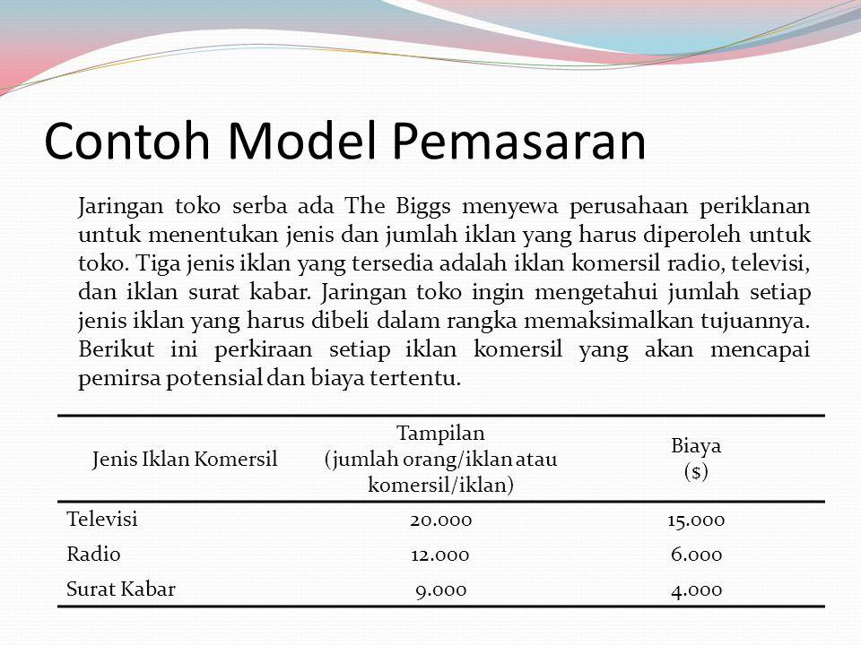 Contoh Model Pemasaran Jaringan toko serba ada The Biggs menyewa perusahaan periklanan untuk menentukan jenis dan jumlah iklan yang harus diperoleh un