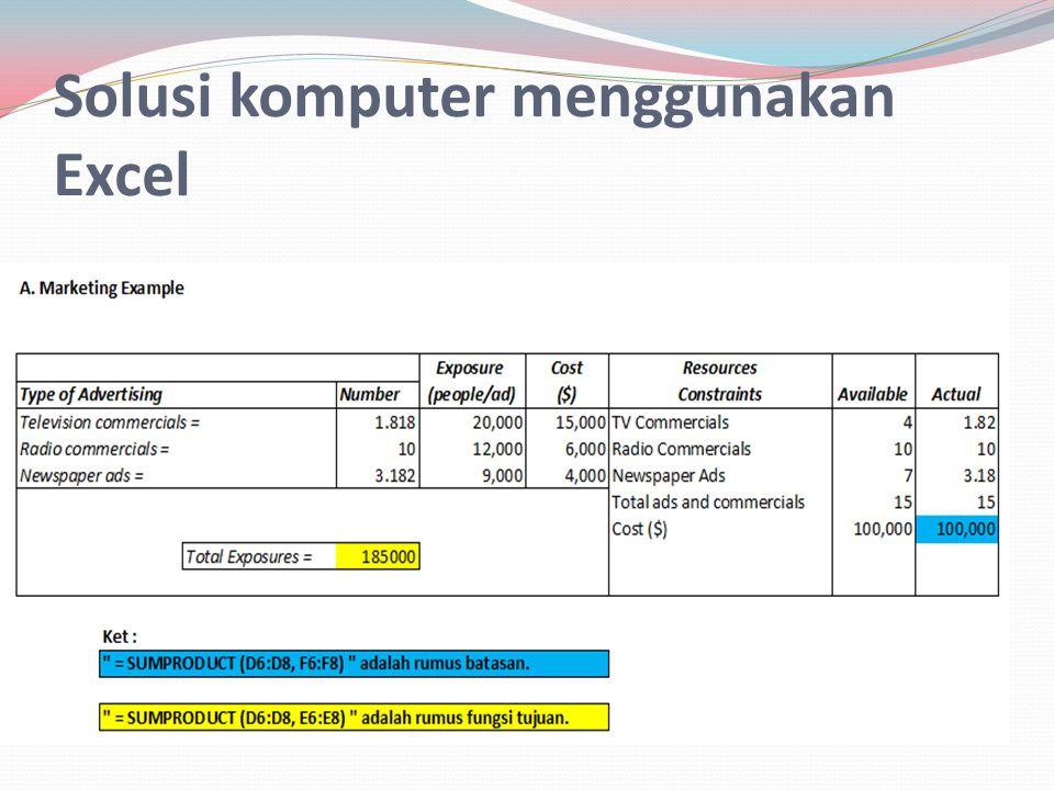 Solusi komputer menggunakan Excel
