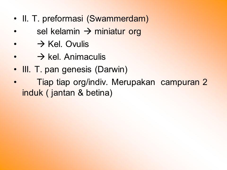 II.T. preformasi (Swammerdam) sel kelamin  miniatur org  Kel.
