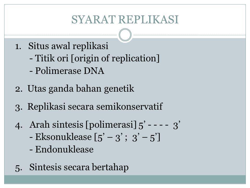 SYARAT REPLIKASI 1.Situs awal replikasi - Titik ori [origin of replication] - Polimerase DNA 2.