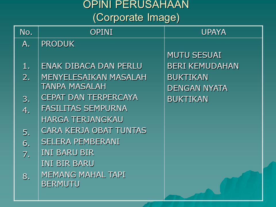 OPINI PERUSAHAAN (Corporate Image) No.OPINIUPAYA A.1.2.3.4.5.6.7.8.PRODUK ENAK DIBACA DAN PERLU MENYELESAIKAN MASALAH TANPA MASALAH CEPAT DAN TERPERCA