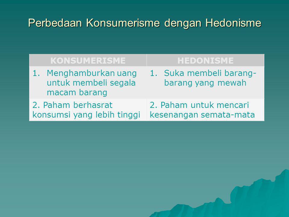 Perbedaan Konsumerisme dengan Hedonisme KONSUMERISMEHEDONISME 1.Menghamburkan uang untuk membeli segala macam barang 1.Suka membeli barang- barang yan