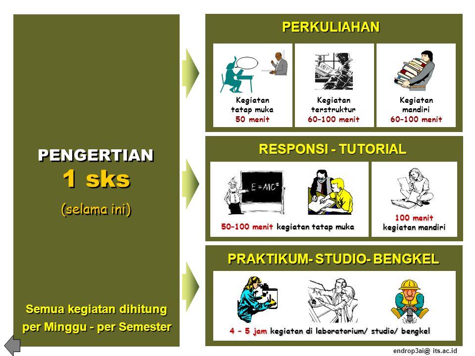 PENGERTIAN 1 sks (selama ini) PENGERTIAN 1 sks (selama ini) PRAKTIKUM- STUDIO- BENGKEL PERKULIAHAN RESPONSI - TUTORIAL Kegiatan mandiri 60–100 menit K