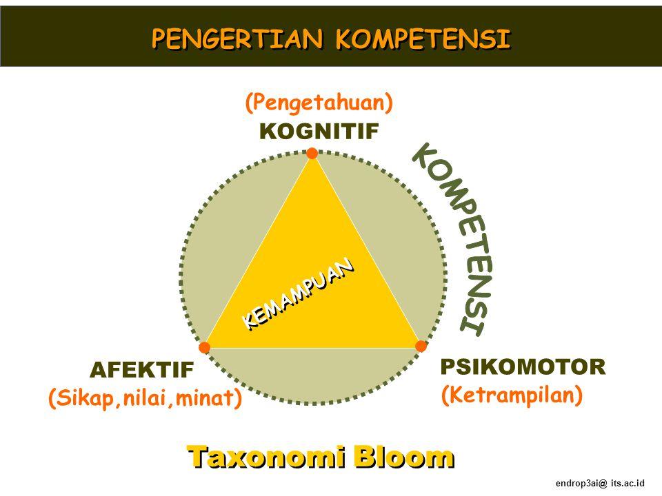 KOGNITIF (Pengetahuan) PSIKOMOTOR (Ketrampilan) AFEKTIF (Sikap,nilai,minat) Taxonomi Bloom PENGERTIAN KOMPETENSI KEMAMPUAN endrop3ai@ its.ac.id
