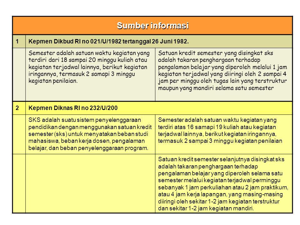 Sumber informasi 1Kepmen Dikbud RI no 021/U/1982 tertanggal 26 Juni 1982. Semester adalah satuan waktu kegiatan yang terdiri dari 18 sampai 20 minggu