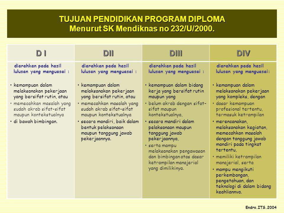 D I DIIDIIIDIV diarahkan pada hasil lulusan yang menguasai : kemampuan dalam melaksanakan pekerjaan yang bersifat rutin, atau memecahkan masalah yang