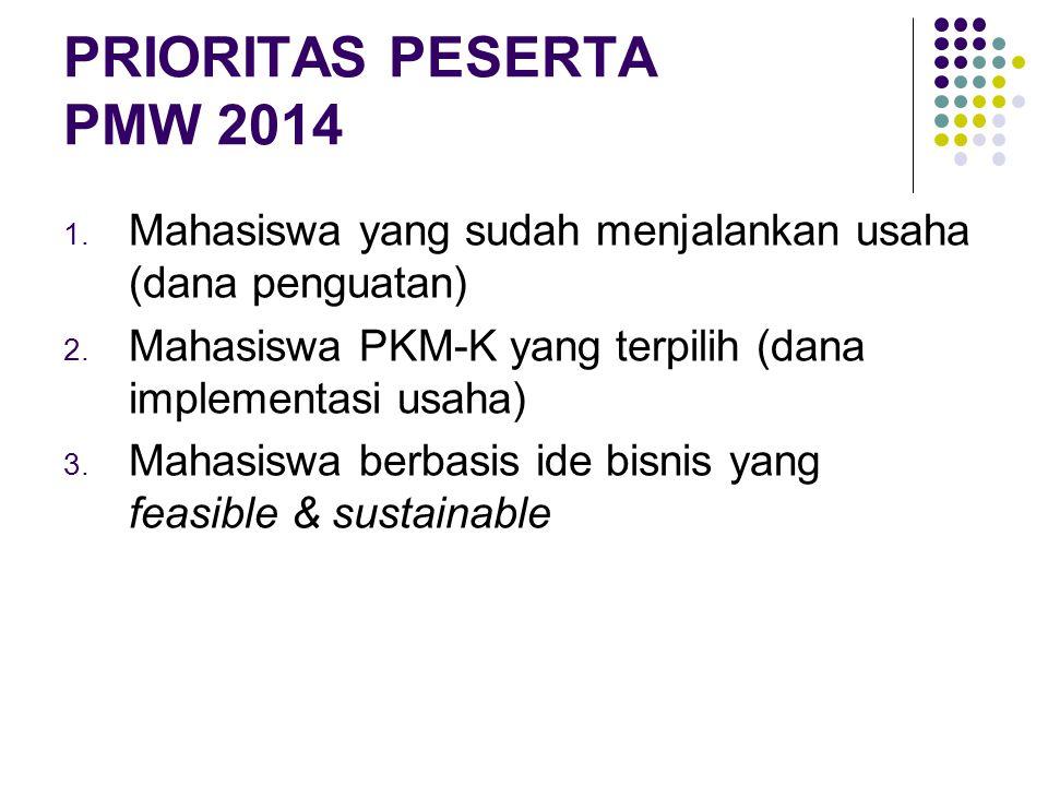 PRIORITAS PESERTA PMW 2014 1. Mahasiswa yang sudah menjalankan usaha (dana penguatan) 2. Mahasiswa PKM-K yang terpilih (dana implementasi usaha) 3. Ma