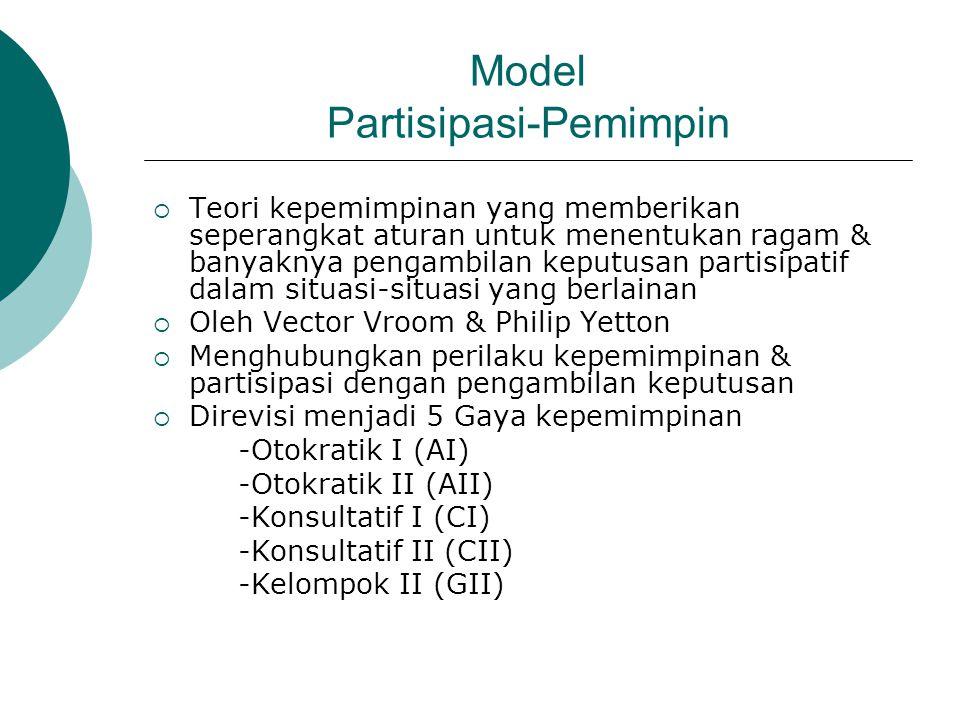 Model Partisipasi-Pemimpin  Teori kepemimpinan yang memberikan seperangkat aturan untuk menentukan ragam & banyaknya pengambilan keputusan partisipat
