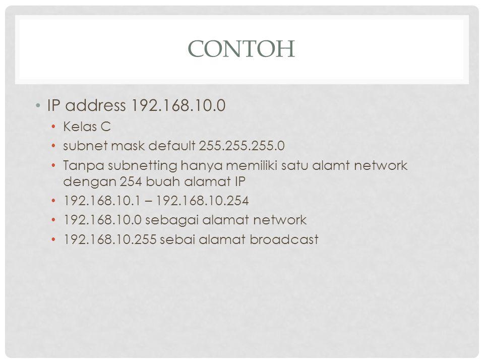 ATURAN SUBNETTING Network IDHost ID Network IDSubnet IDHost ID