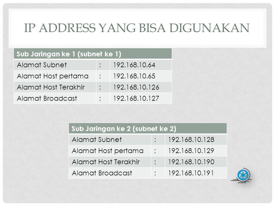MENENTUKAN BLOK SUBNET DAN RENTANG IP ADDRESS Blok Subnet Jumlahkan hasil yang didapat samapi sama dengan nilai subnet mask yang baru (192) 64 + 64 = 128 128 +64 = 192 Jadi kelompok IP Address yang diterapkan pada 2 sub jaringan baru adalah 256 – 192 = 64 (2 8 )=256 Angka subnet Mask yang baru Subnet 1192-168-10-64s.d192-168-10-127 Subnet 2192-168-10-128s.d192-168-10-191
