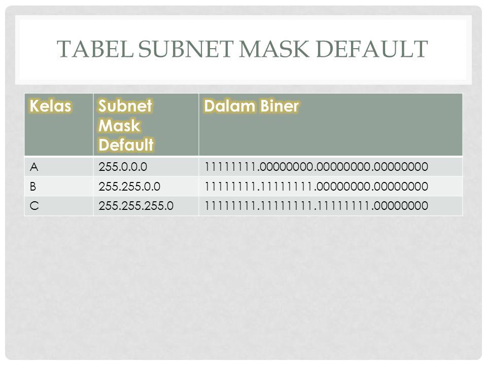 Subnet Mask digunakan : Agar suatu jaringan mengetahui kelas mana yang dipakai.
