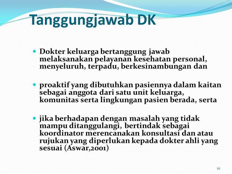 Tanggungjawab DK Dokter keluarga bertanggung jawab melaksanakan pelayanan kesehatan personal, menyeluruh, terpadu, berkesinambungan dan proaktif yang