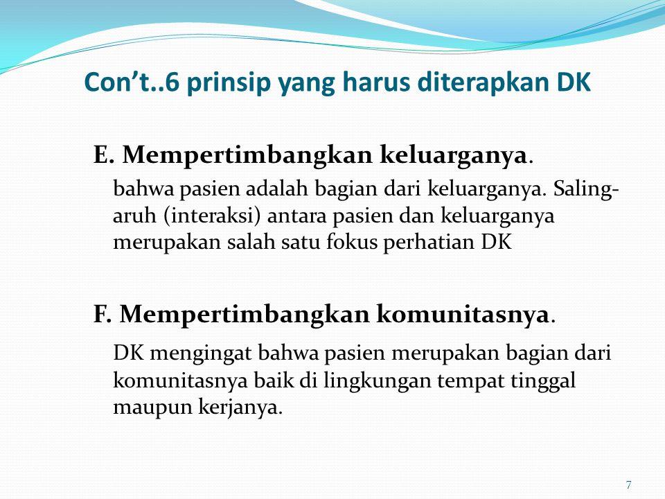 Con't..6 prinsip yang harus diterapkan DK E. Mempertimbangkan keluarganya. bahwa pasien adalah bagian dari keluarganya. Saling- aruh (interaksi) antar