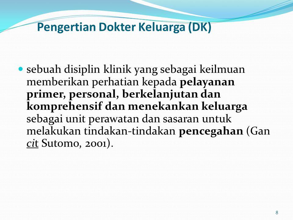 Pengertian Dokter Keluarga (DK) sebuah disiplin klinik yang sebagai keilmuan memberikan perhatian kepada pelayanan primer, personal, berkelanjutan dan
