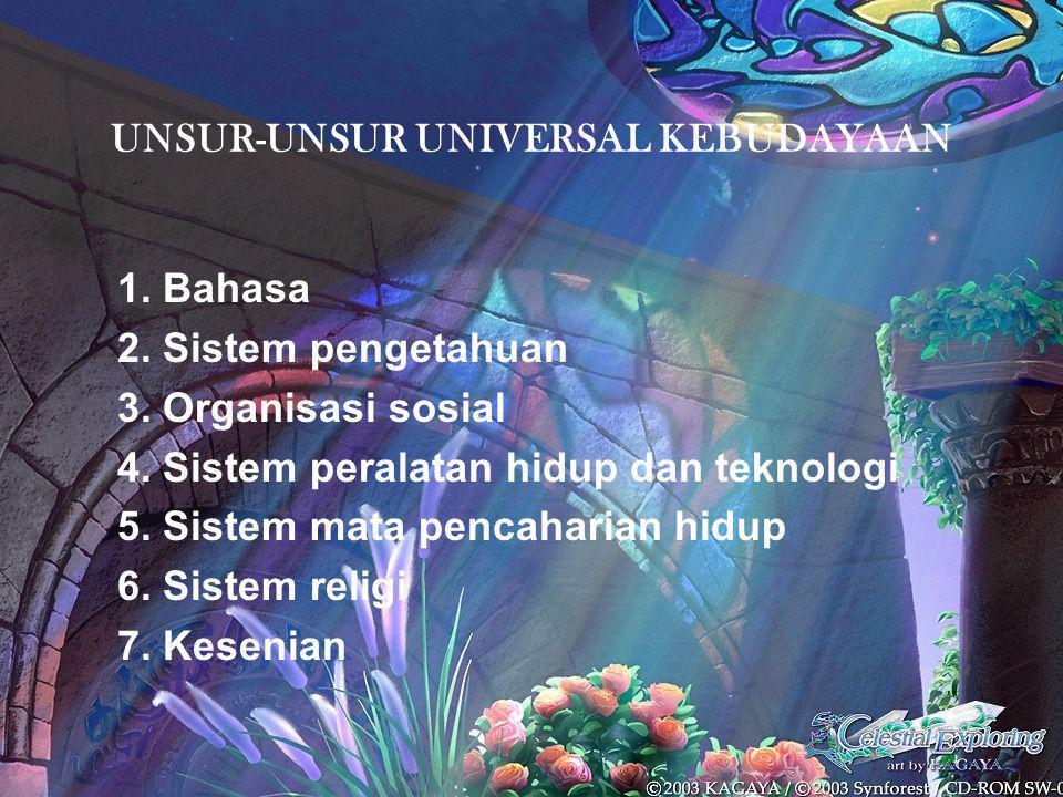 UNSUR-UNSUR UNIVERSAL KEBUDAYAAN 1. Bahasa 2. Sistem pengetahuan 3. Organisasi sosial 4. Sistem peralatan hidup dan teknologi 5. Sistem mata pencahari